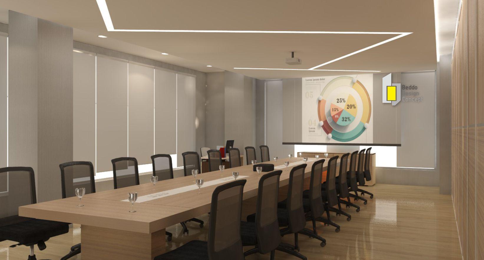 Modern Office 2021